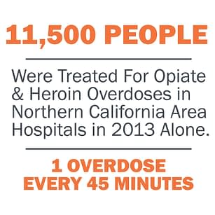 Heroin And Opioids In NorCal- Surprising Statistics