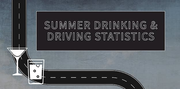 Summer Drinking and Driving Statistics infographic
