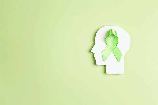 observing world mental health day